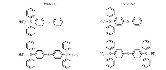 DOW Chemical 提供的CYRACURE环脂环氧系列产品,被广泛用于阳离子光固化涂料、油墨体系中,对众多底材如罐盖(三片、两片罐)、塑料制品、纸张、线路板电绝缘材料、PE、OPP、PET、PVC、PS、ABS等有着优异的附着力;它也可以根据不同的施工要求制做相应的涂料、油墨、粘合剂,如丝印油墨、柔版印刷油墨、凹印油墨、喷绘油墨、磨砂油墨、喷涂涂料、层压粘合剂、密封胶等。 表1 CYRACURE环脂环氧产品系列表